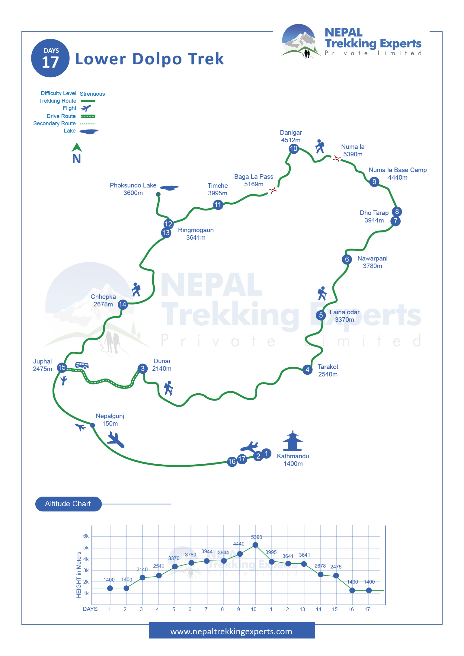 Lower Dolpo Trek Map